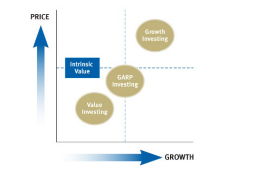 Garp investment restaurang och livsmedelsprogrammet kalmar investments